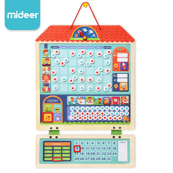MiDeer Magnetic Responsibility Chart