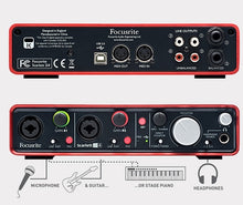 Focusrite Scarlett 2i4 applications