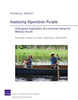 Assessing Operation Purple: A Program Evaluation of a Summer Camp for Military Youth