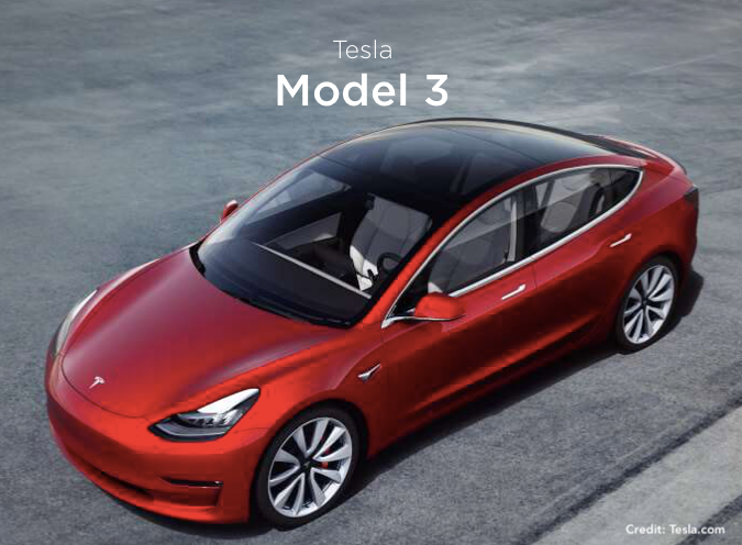 Tesla Model 3 Review : Price, Features, Benefits and Comparison