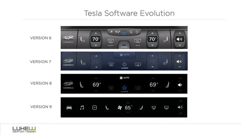 Tesla Touchscreen Evolution