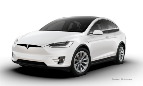 Tesla Model X (Source: Tesla.com)