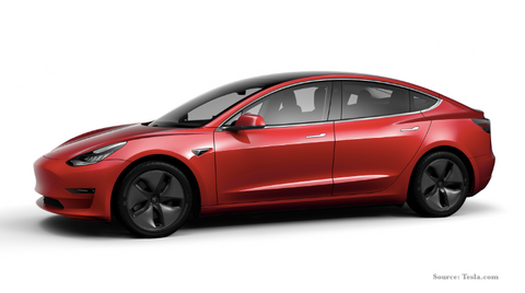 Tesla Model 3 (Source: Tesla.com)