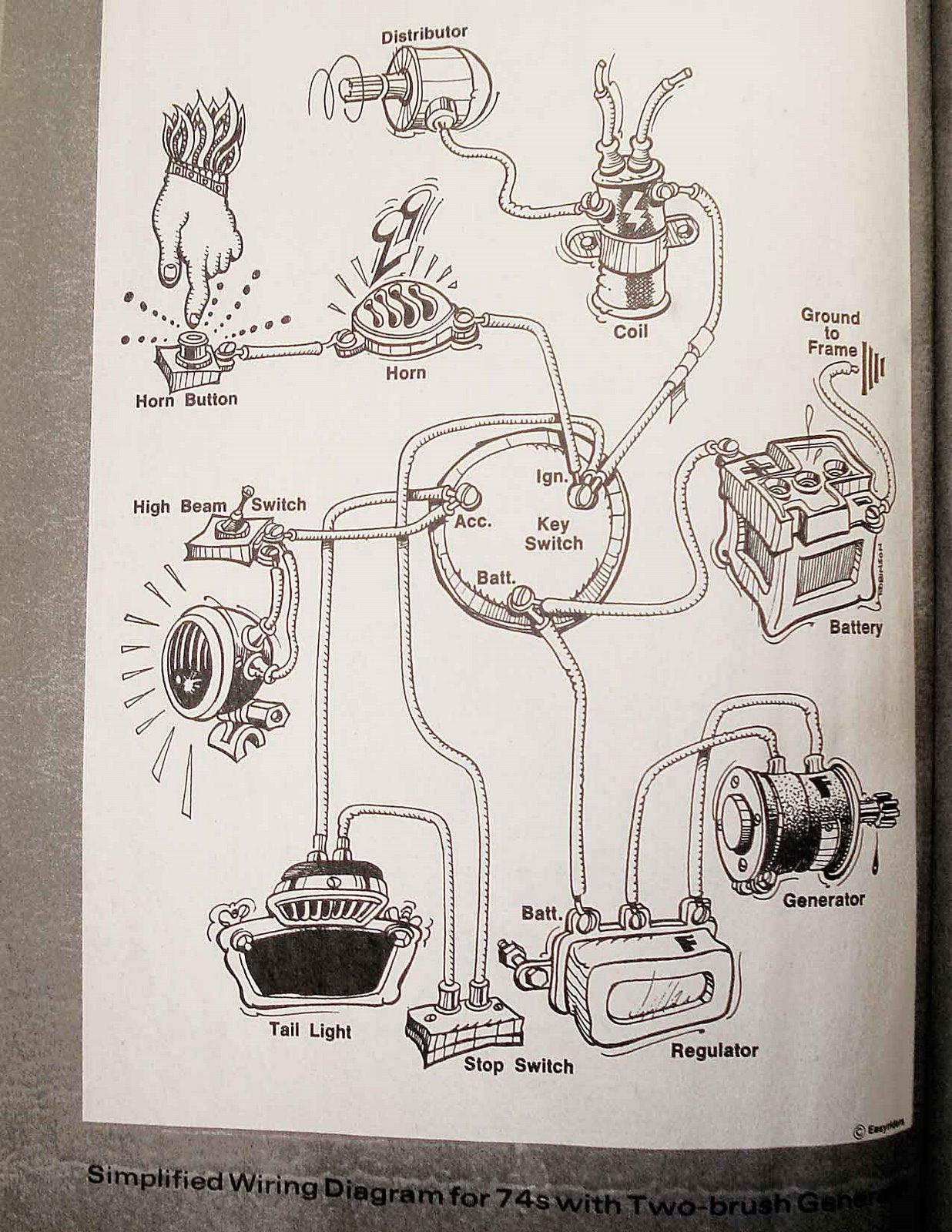 Harley Wiring Diagrams – Biltwell Inc. on