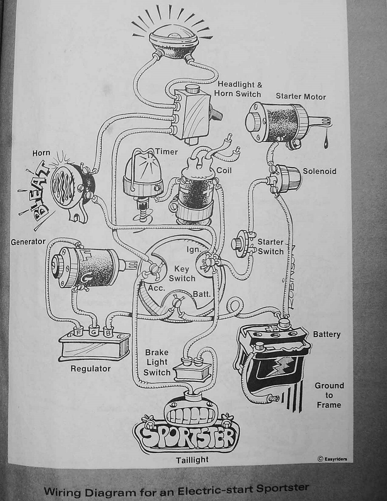 cycle electric generator wiring diagram harley wiring diagrams     biltwell inc  harley wiring diagrams     biltwell inc