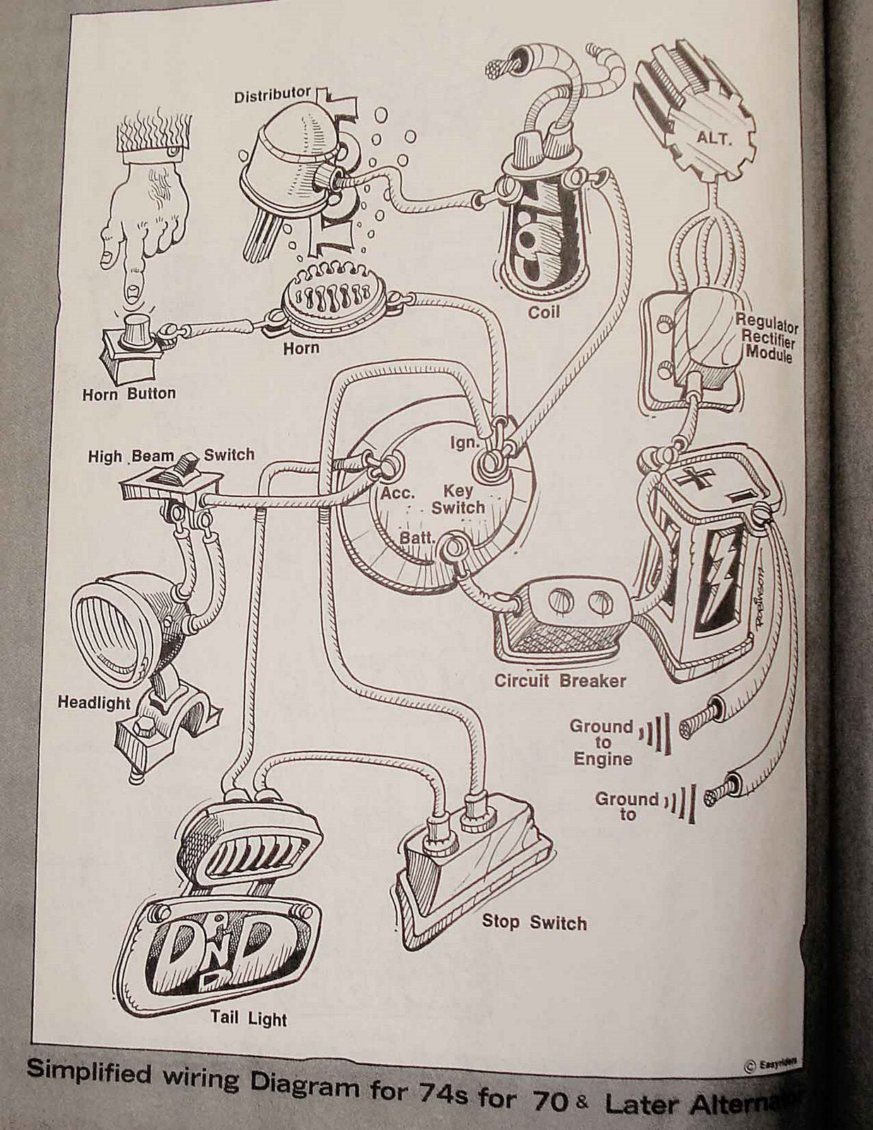 89 Sportster Wiring Diagram 89 Get Free Image About Wiring Diagram