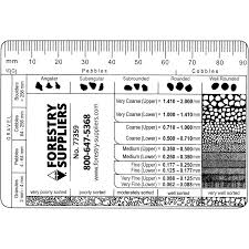 Grain Size Chart with Gravel
