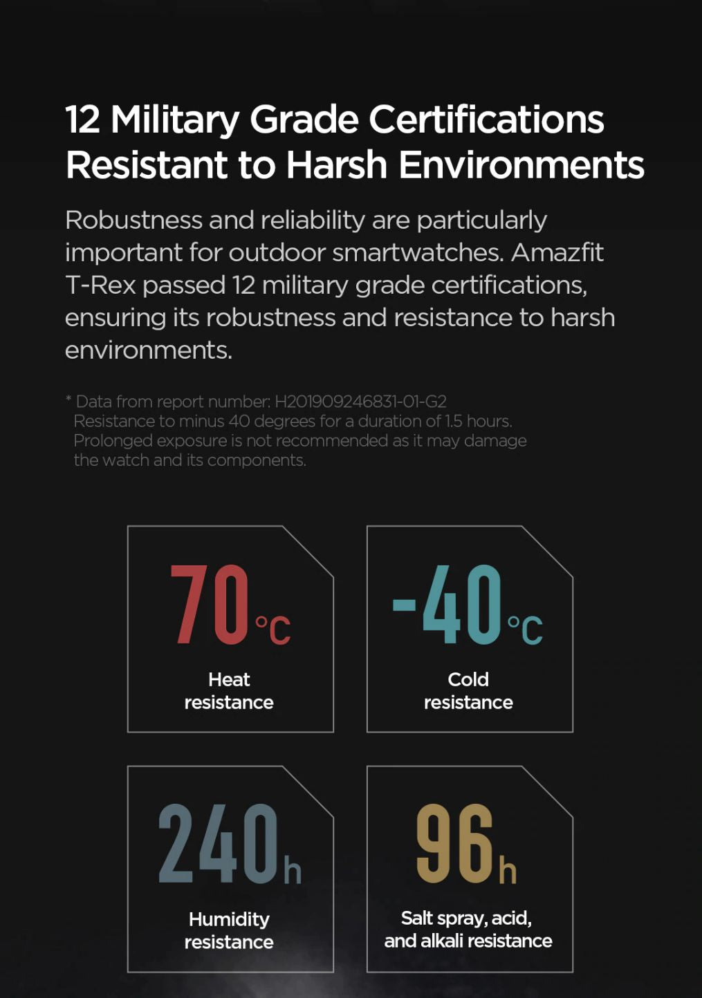 Amazfit T-Rex 12 Military Certifications
