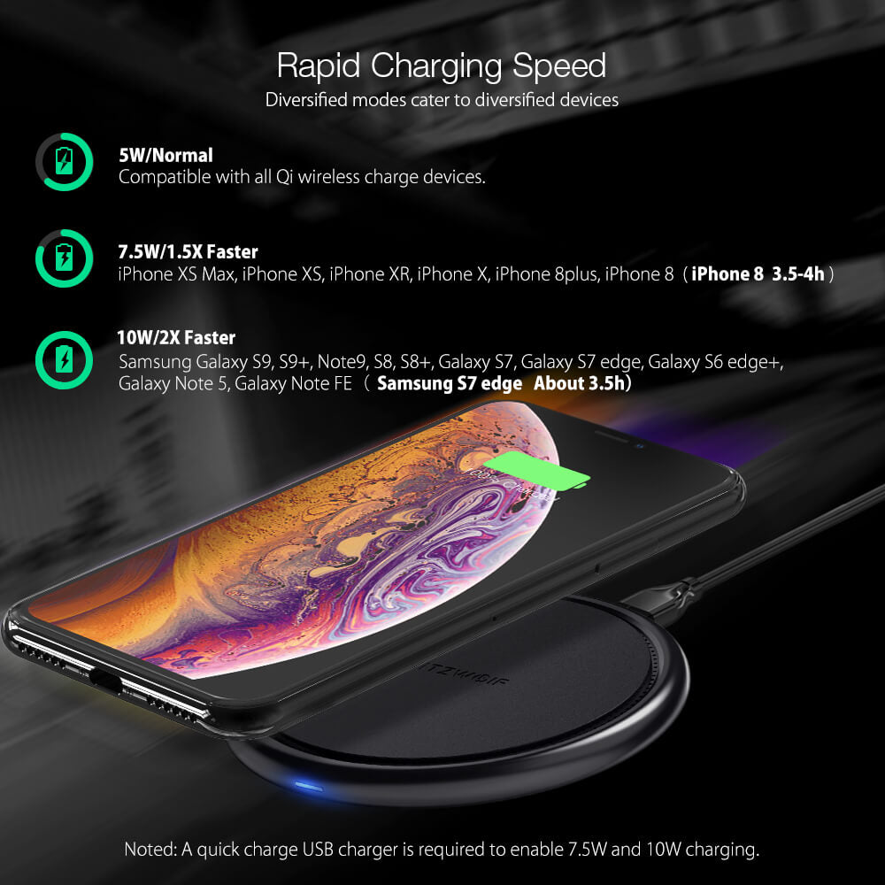 Blitzwolf Fast Qi Wireless Charger pepmyphone
