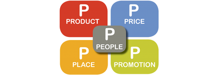 Merchandising: The 8 P's to Profitability (Part 1)