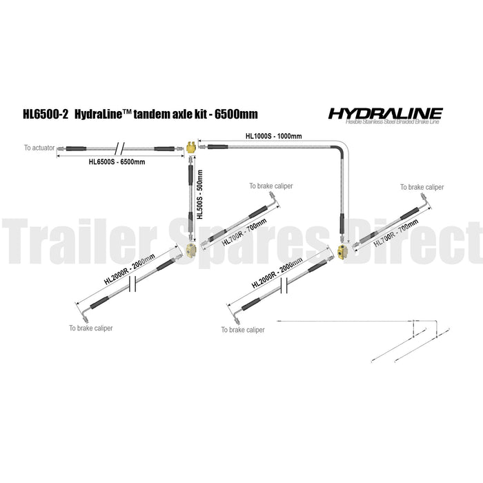 Tandem axle HydraLine kit with 6500mm lead line