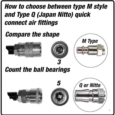 choose m type and japan type hose
