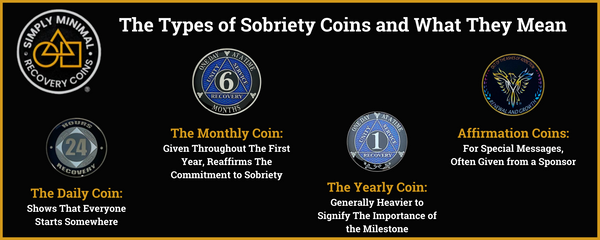 Infographic explaining the types of sobriety coins and what they mean