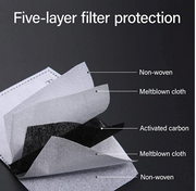 Two Piece Activated Carbon Replacement Mask Filter