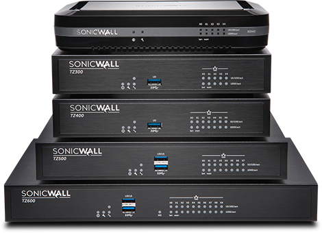 TZ Series UTM Firewall