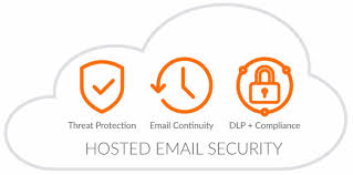 Hosted Email Security Software