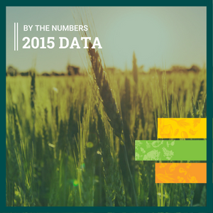 Organic Agriculture by the Numbers (2015 Data)