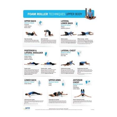 OPTP Foam Roller Techniques Poster Set of 2
