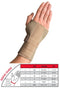 Thermoskin Carpal Tunnel Brace with Dorsal Stay