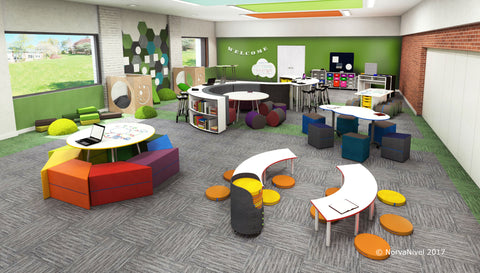 NorvaNivel | Learning Spaces | Flexible Classrooms | Collaborative Learning Environments