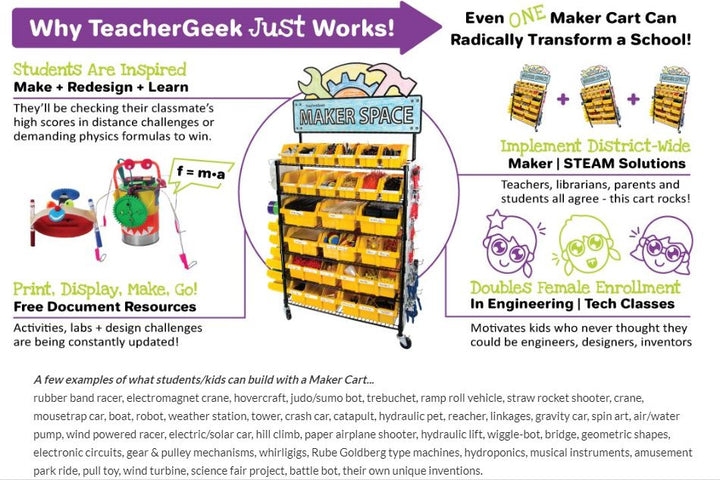 TeacherGeek 1822-81 Maker Cart 2.0 - The Ultimate STEM / STEAM / Maker Solution