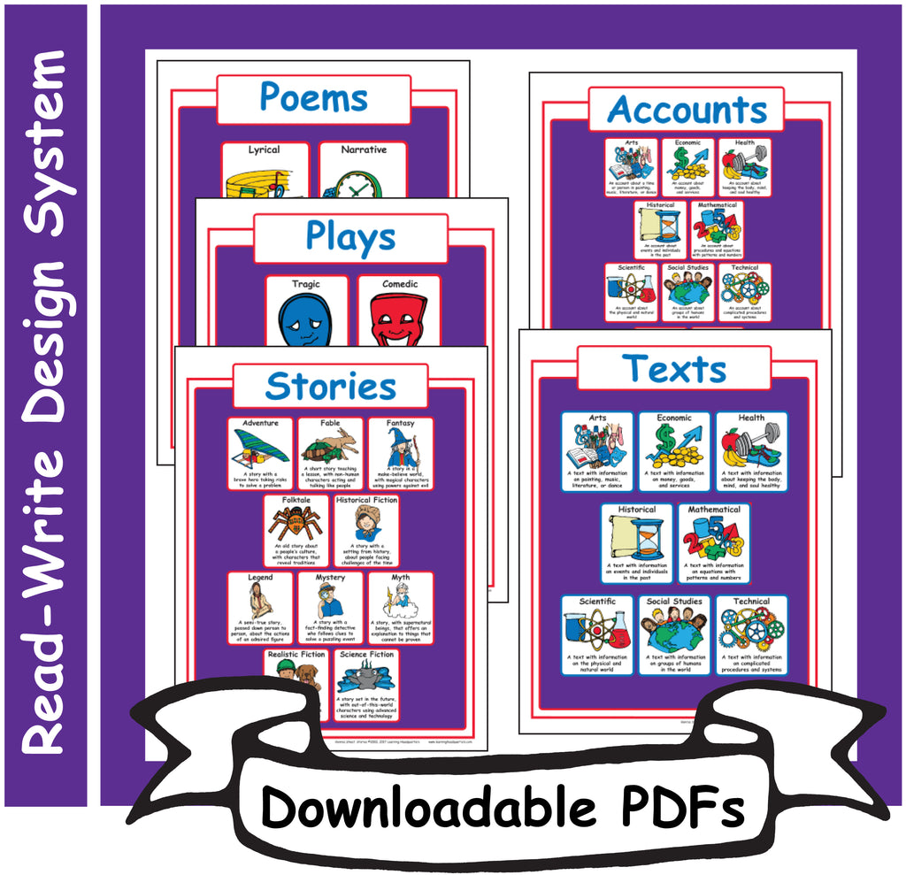 4: Read-Write Genre Sheets - Downloadable PDFs
