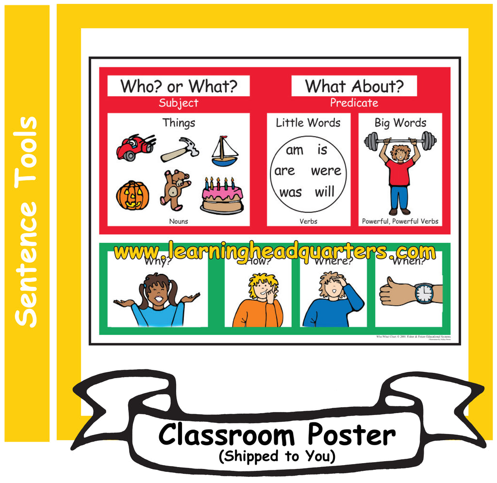 2: Who/What Chart - Individual Poster