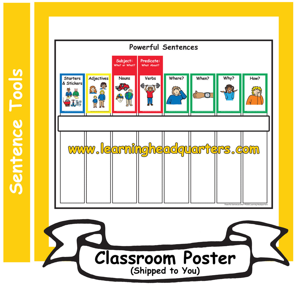 5: Powerful Sentences Chart - Individual Poster (SPANISH)