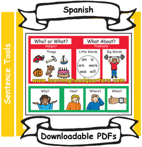 K: Who/What Chart - Downloadable PDFs (SPANISH)