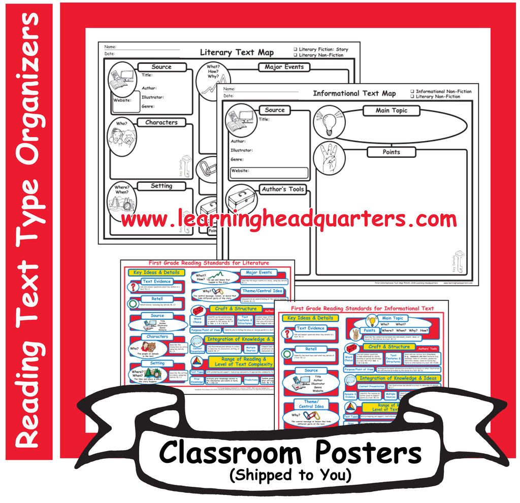1: Reading Text Type Organizers - Poster Set