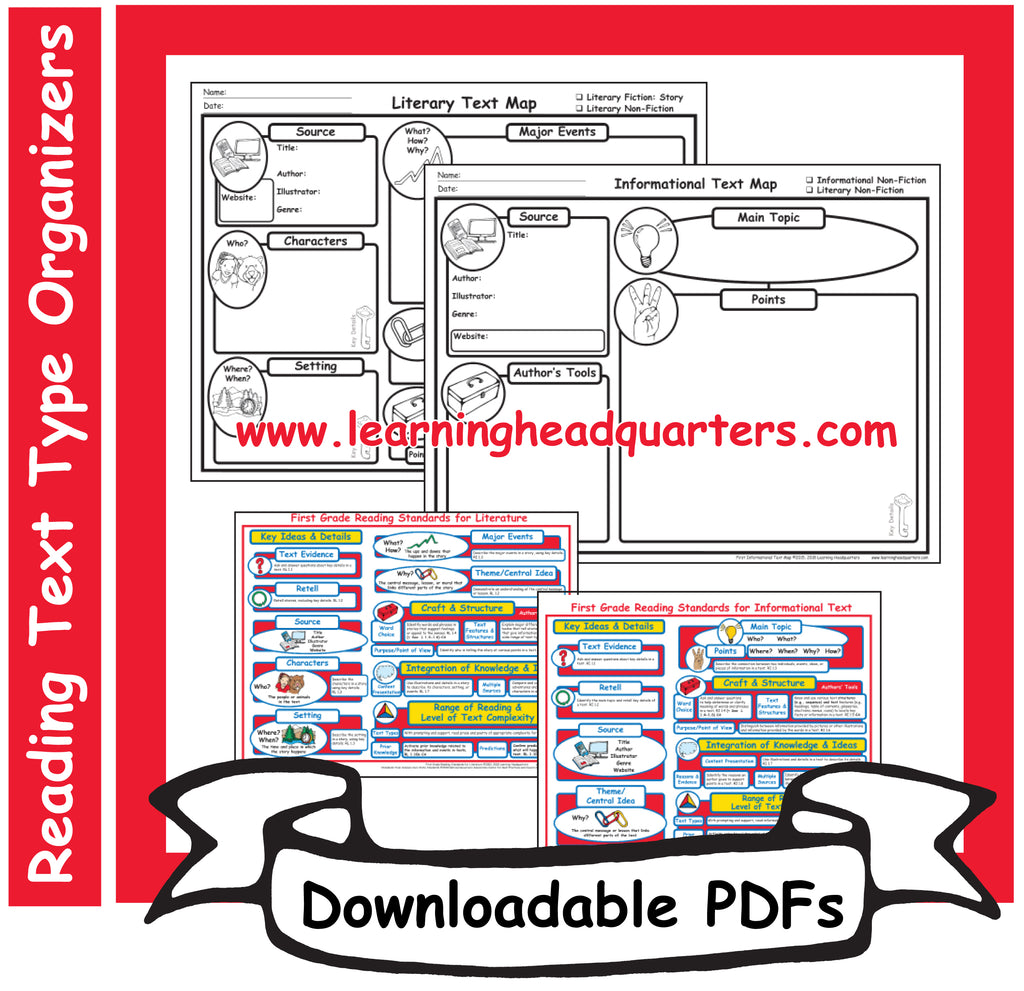 1: Reading Text Type Organizers- Downloadable PDFs