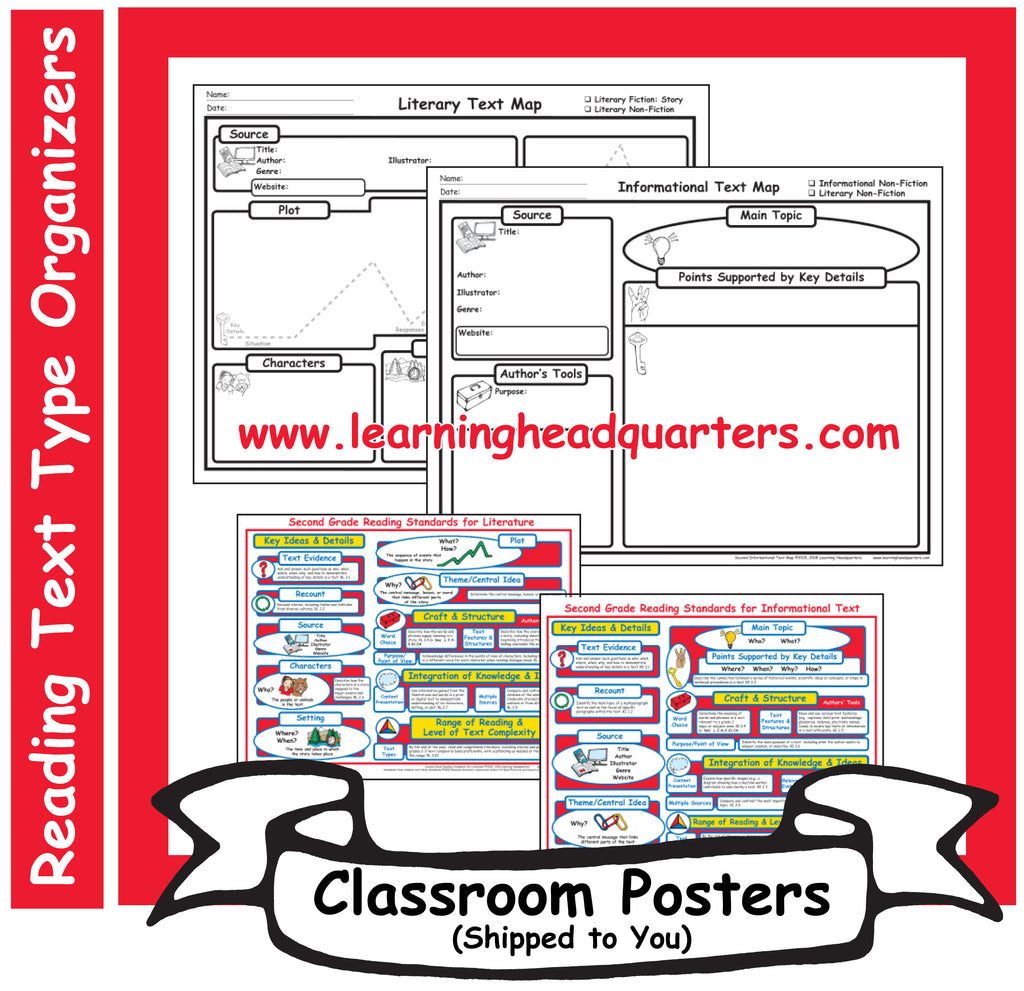 2: Reading Text Type Organizers - Poster Set