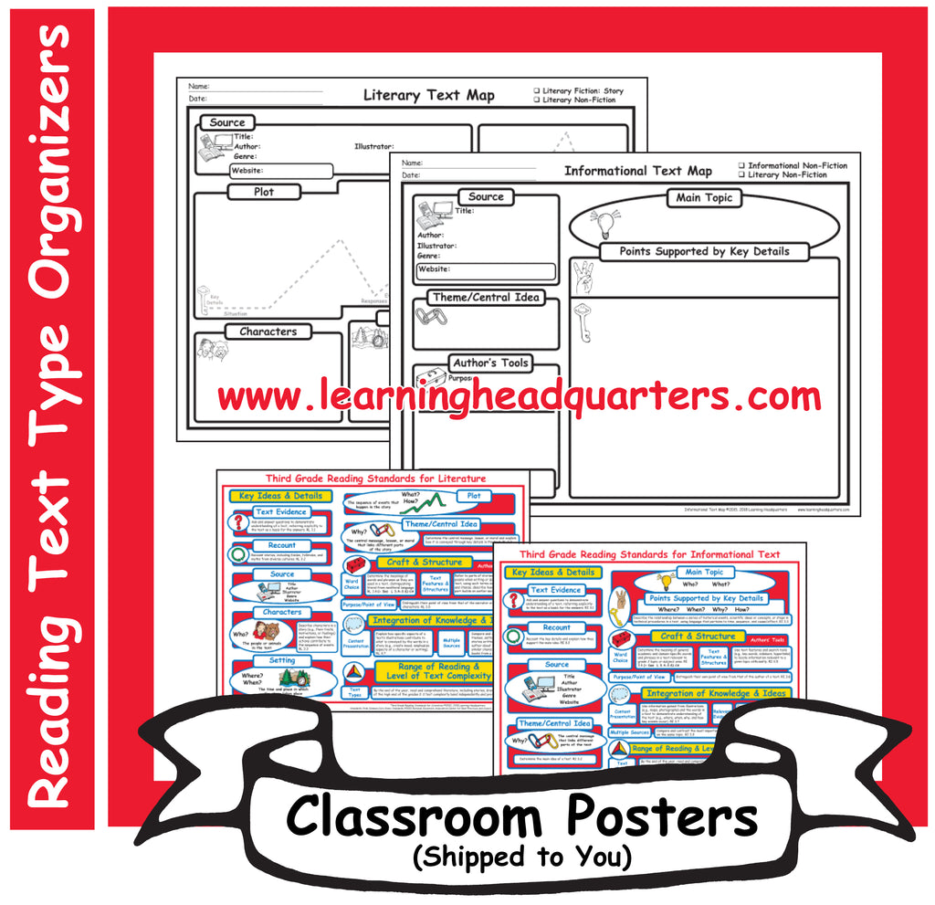 3: Reading Text Type Organizers - Poster Set