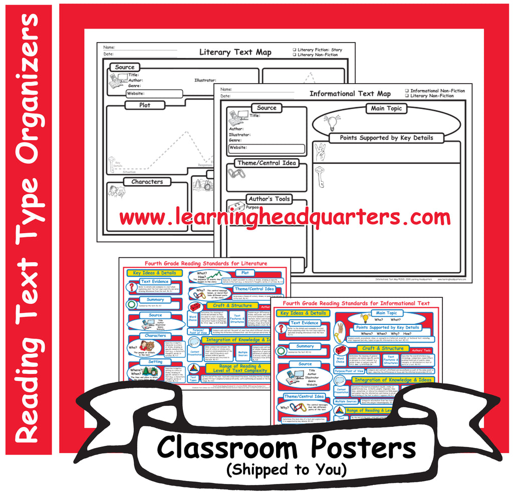 4: Reading Text Type Organizers - Poster Set