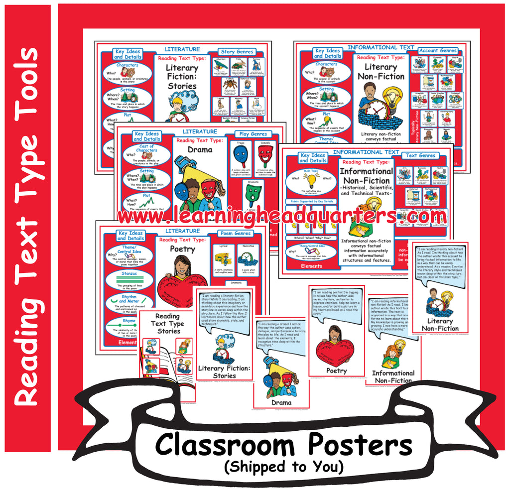 3: Reading Text Type Tools - Poster Set