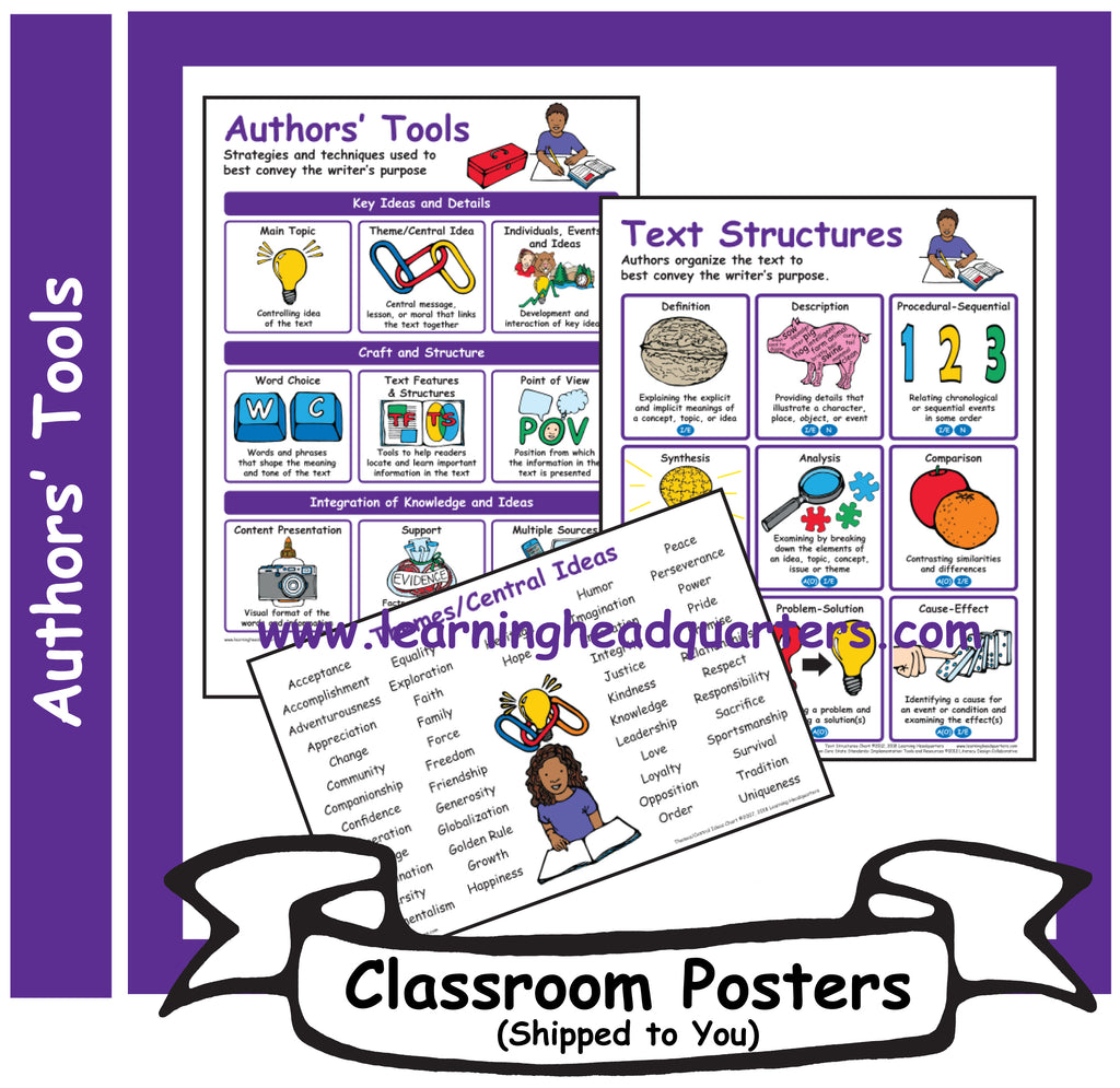 3: Authors' Tools - Poster Set