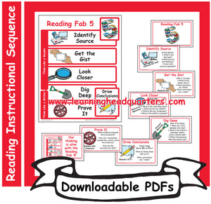 K: Reading Fab 5 Instructional Sequence - Downloadable PDFs