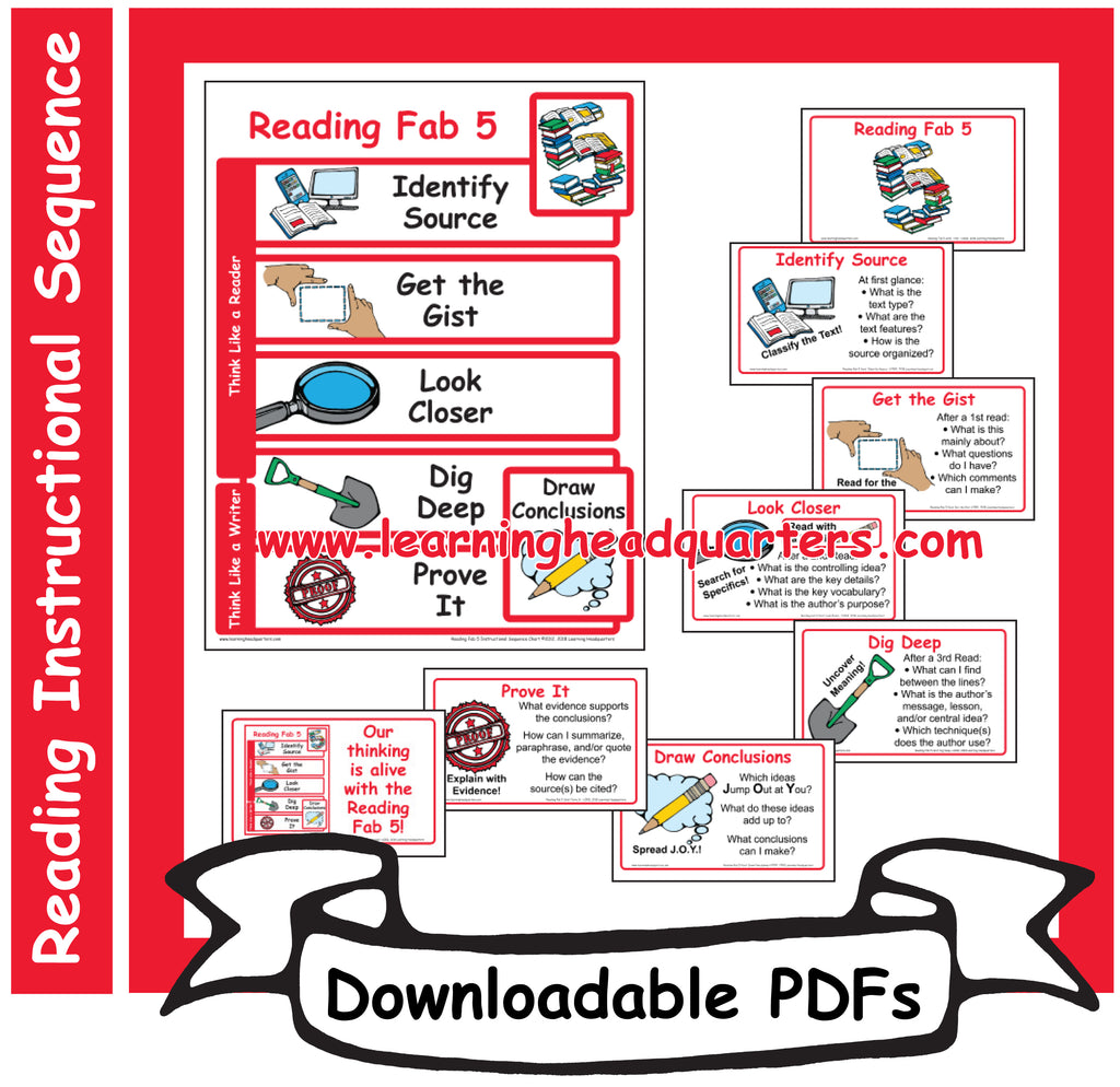 6: Reading Fab 5 Instructional Sequence - Downloadable PDFs