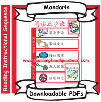 1: Reading Fab 5 Instructional Sequence - Downloadable PDFs (MANDARIN)