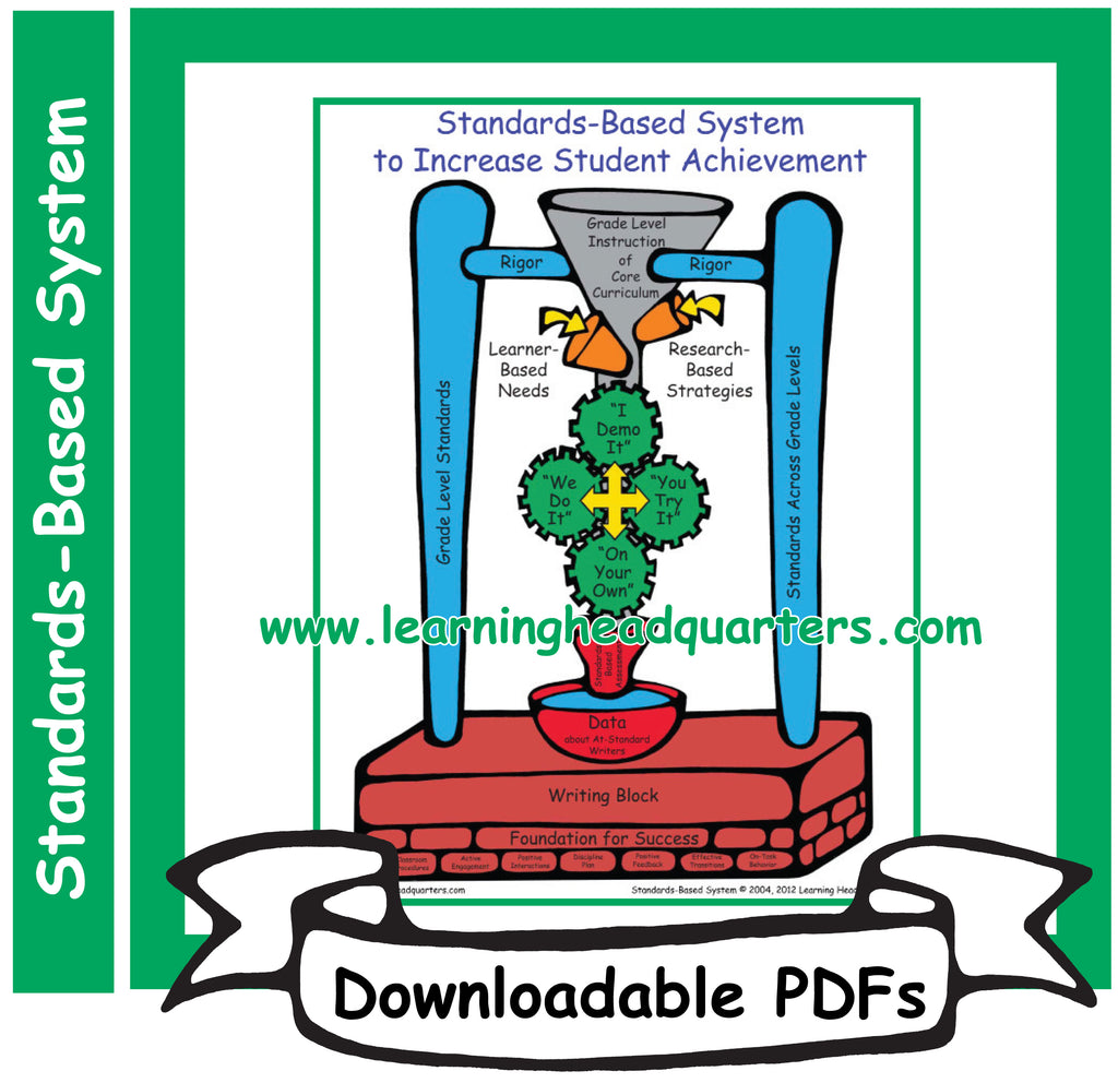 3: Standards-Based System - Downloadable PDFs