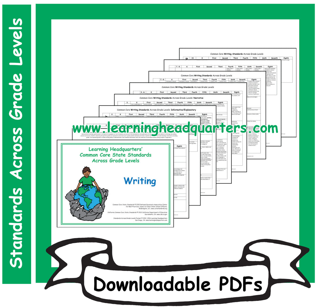 6: Standards Across Grade Levels (ELA) - Downloadable PDFs