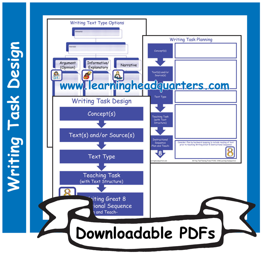1: Writing Cognitive Task Planning - Downloadable PDFs