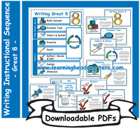 K: Writing Great 8 Instructional Sequence - Downloadable PDFs