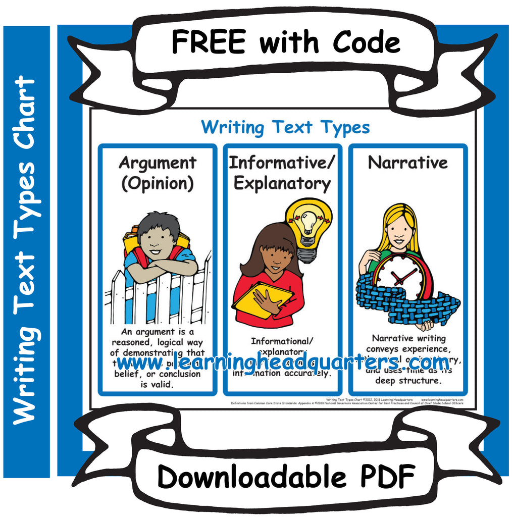 Writing Text Types Chart - Downloadable PDF