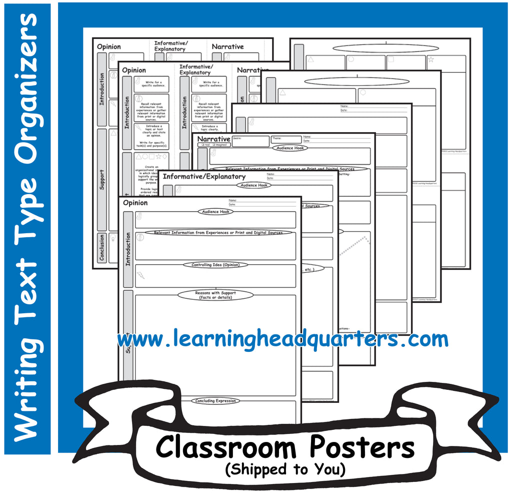 5: Writing Text Type Prewrite Organizers - Poster Set