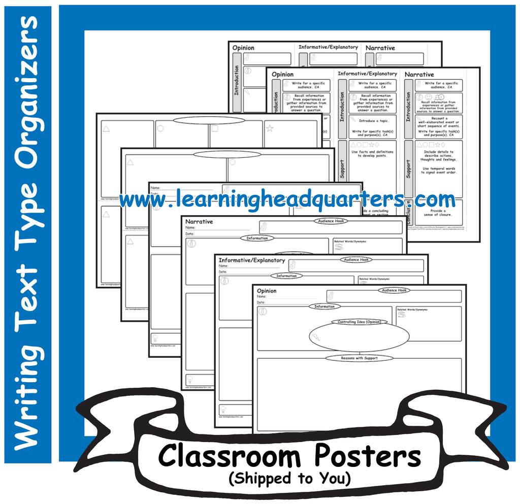 2: Writing Text Type Prewrite Organizers - Poster Set