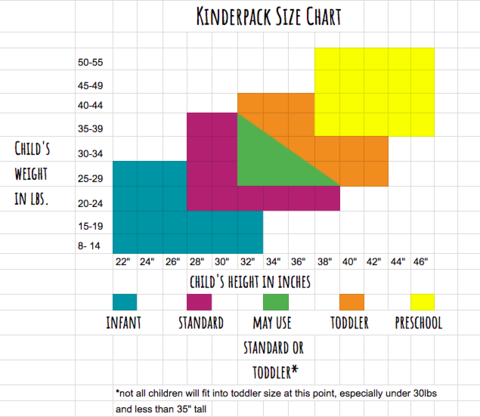 Kinderpack Size Chart