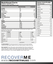 RecoverME Bundle