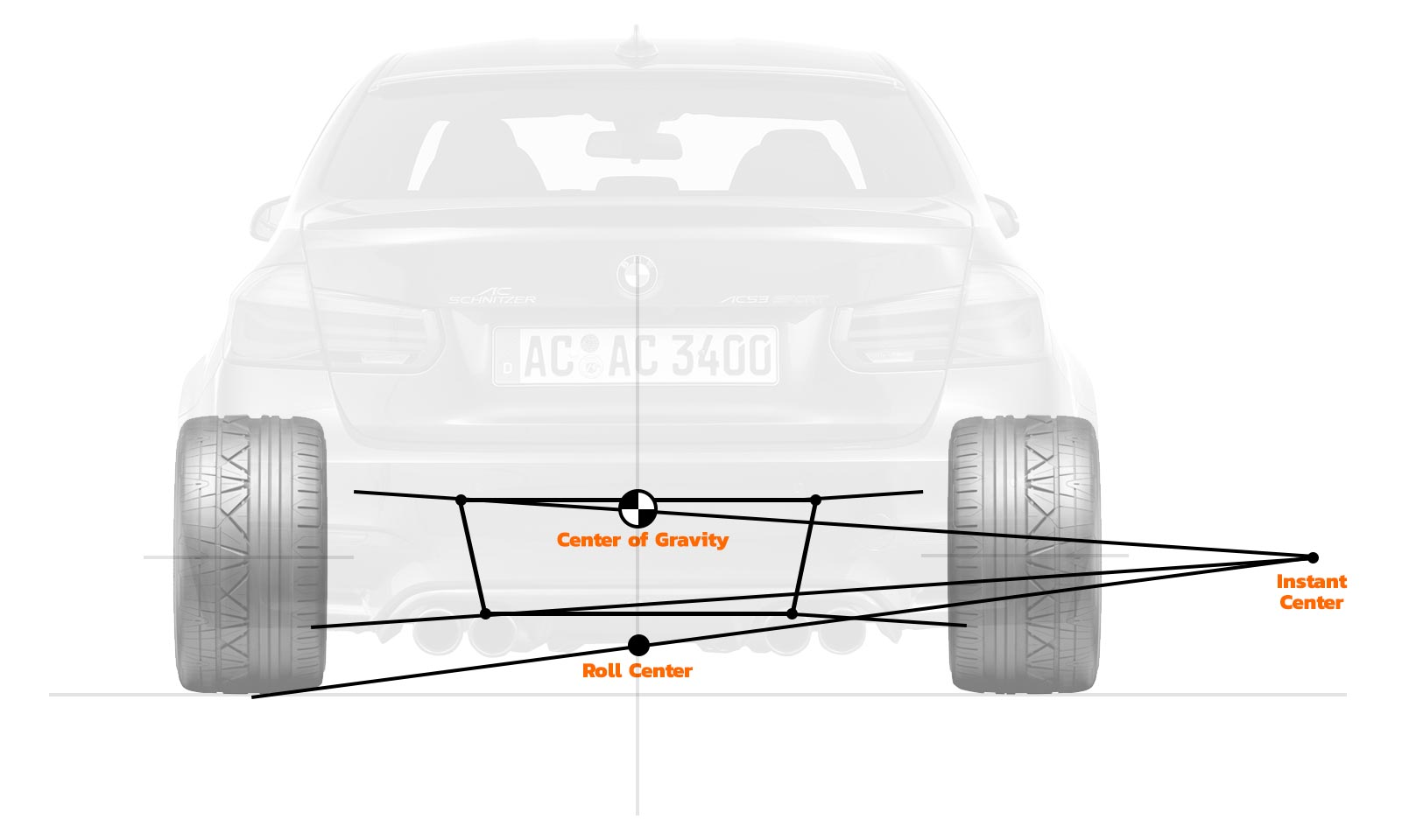 Vehicle Suspension Roll Center Diagram