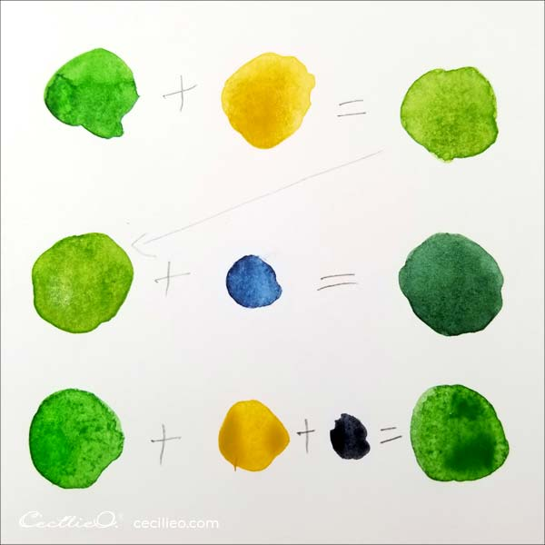 How to mix different green watercolors